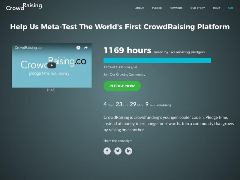 CrowdRaising